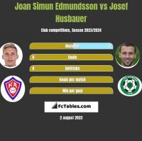 Joan Simun Edmundsson vs Josef Husbauer h2h player stats