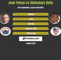 Joan Tomas vs Abdoulaye Keita h2h player stats