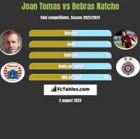 Joan Tomas vs Bebras Natcho h2h player stats