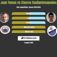 Joan Tomas vs Stavros Vasilantonopoulos h2h player stats