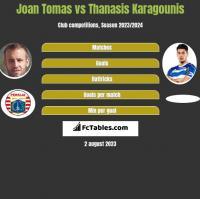 Joan Tomas vs Thanasis Karagounis h2h player stats
