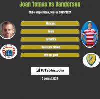 Joan Tomas vs Vanderson h2h player stats