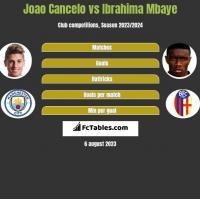 Joao Cancelo vs Ibrahima Mbaye h2h player stats