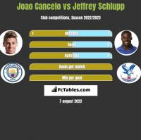 Joao Cancelo vs Jeffrey Schlupp h2h player stats