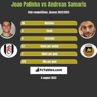 Joao Palinha vs Andreas Samaris h2h player stats