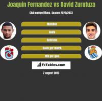 Joaquin Fernandez vs David Zurutuza h2h player stats