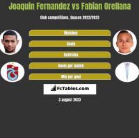 Joaquin Fernandez vs Fabian Orellana h2h player stats