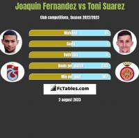 Joaquin Fernandez vs Toni Suarez h2h player stats