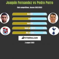 Joaquin Fernandez vs Pedro Porro h2h player stats