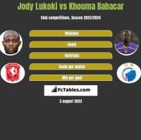 Jody Lukoki vs Khouma Babacar h2h player stats