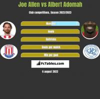 Joe Allen vs Albert Adomah h2h player stats