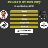 Joe Allen vs Alexander Tettey h2h player stats