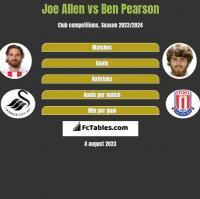 Joe Allen vs Ben Pearson h2h player stats