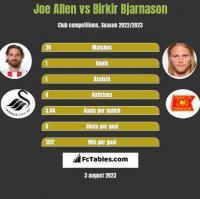 Joe Allen vs Birkir Bjarnason h2h player stats