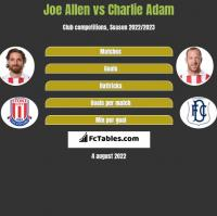 Joe Allen vs Charlie Adam h2h player stats
