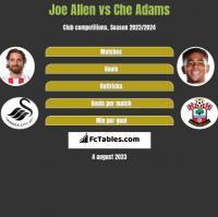 Joe Allen vs Che Adams h2h player stats