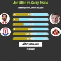 Joe Allen vs Corry Evans h2h player stats