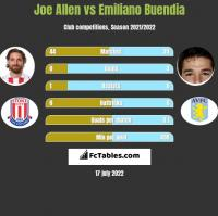 Joe Allen vs Emiliano Buendia h2h player stats