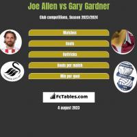 Joe Allen vs Gary Gardner h2h player stats