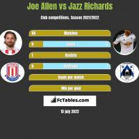 Joe Allen vs Jazz Richards h2h player stats