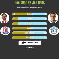 Joe Allen vs Joe Ralls h2h player stats