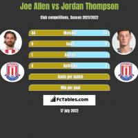 Joe Allen vs Jordan Thompson h2h player stats