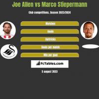 Joe Allen vs Marco Stiepermann h2h player stats