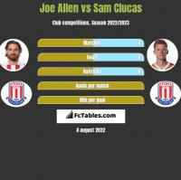 Joe Allen vs Sam Clucas h2h player stats