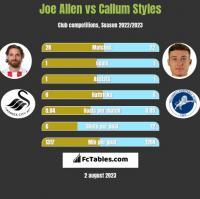 Joe Allen vs Callum Styles h2h player stats