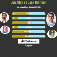 Joe Allen vs Jack Harrison h2h player stats