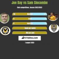 Joe Day vs Sam Slocombe h2h player stats