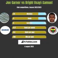 Joe Garner vs Bright Osayi-Samuel h2h player stats