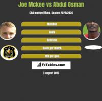 Joe Mckee vs Abdul Osman h2h player stats