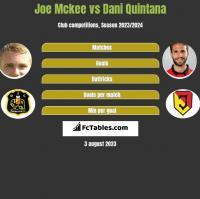 Joe Mckee vs Dani Quintana h2h player stats