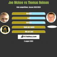 Joe Mckee vs Thomas Robson h2h player stats
