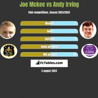 Joe Mckee vs Andy Irving h2h player stats