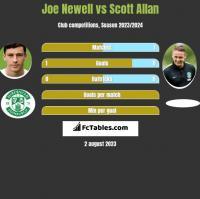 Joe Newell vs Scott Allan h2h player stats