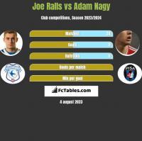 Joe Ralls vs Adam Nagy h2h player stats
