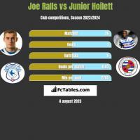 Joe Ralls vs Junior Hoilett h2h player stats