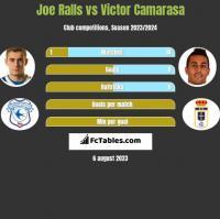 Joe Ralls vs Victor Camarasa h2h player stats