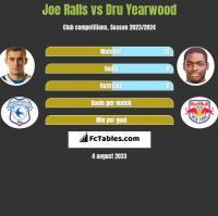 Joe Ralls vs Dru Yearwood h2h player stats