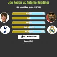 Joe Rodon vs Antonio Ruediger h2h player stats