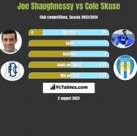 Joe Shaughnessy vs Cole Skuse h2h player stats