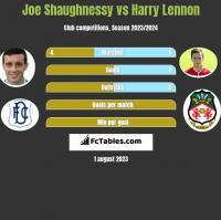Joe Shaughnessy vs Harry Lennon h2h player stats