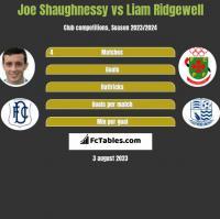 Joe Shaughnessy vs Liam Ridgewell h2h player stats
