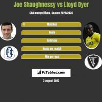 Joe Shaughnessy vs Lloyd Dyer h2h player stats