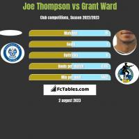 Joe Thompson vs Grant Ward h2h player stats