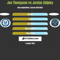 Joe Thompson vs Jordan Shipley h2h player stats