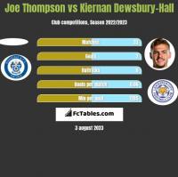 Joe Thompson vs Kiernan Dewsbury-Hall h2h player stats