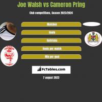 Joe Walsh vs Cameron Pring h2h player stats